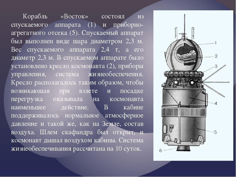 Корабль «Восток» состоял из спускаемого аппарата (1) и приборно-агрегатного о...