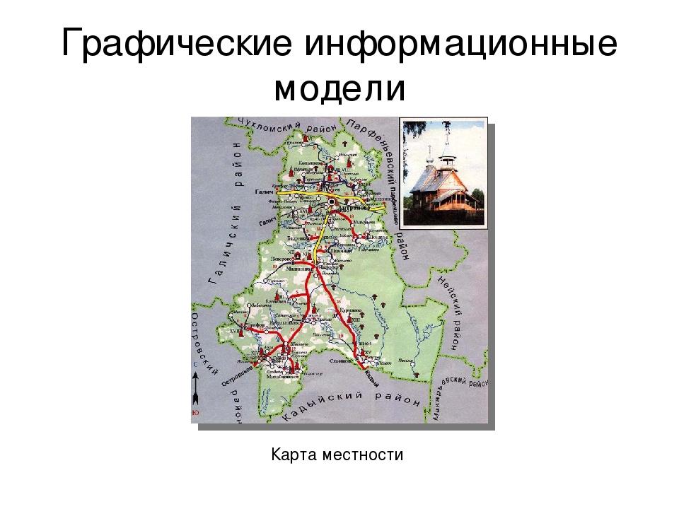 Графические информационные модели Карта местности