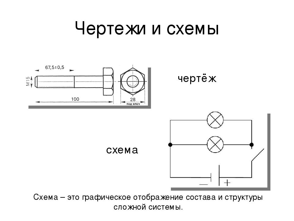 Чертежи и схемы чертёж схема Схема – это графическое отображение состава и ст...