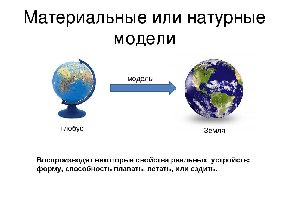 Материальные или натурные модели глобус Земля модель Воспроизводят некоторые...