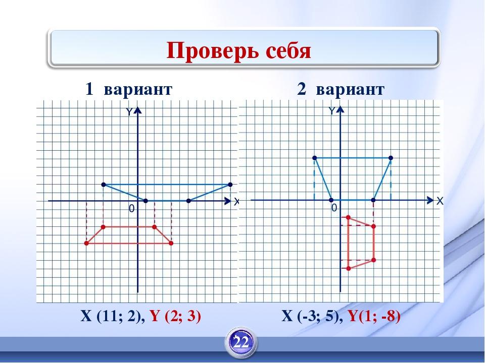Проверь себя 2 вариант X (11; 2), Y (2; 3) X (-3; 5), Y(1; -8) 1 вариант 22