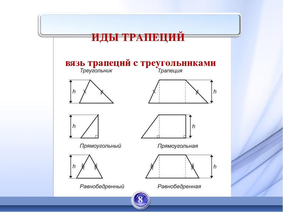ВИДЫ ТРАПЕЦИЙ 8 Связь трапеций с треугольниками