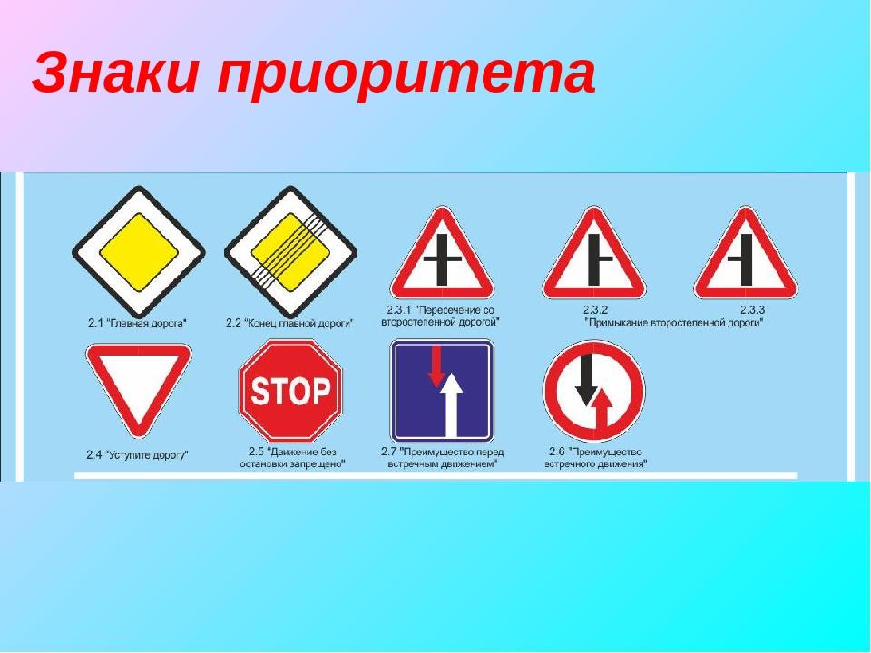 Все знаки дорожного движения картинки с пояснениями