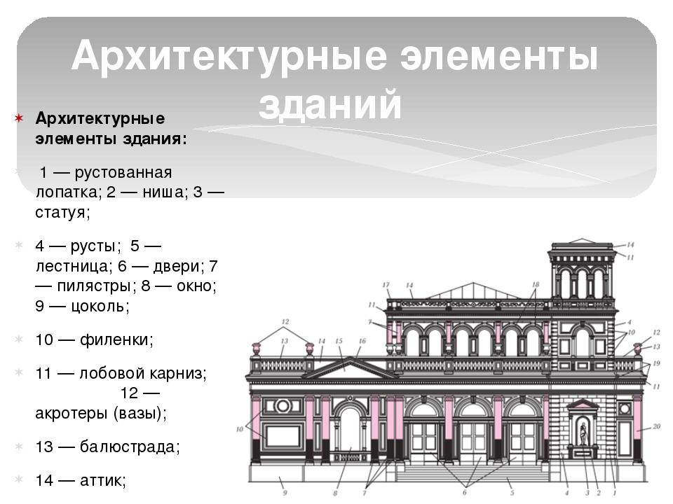 Своими руками, архитектурные элементы фасада здания названия и картинки