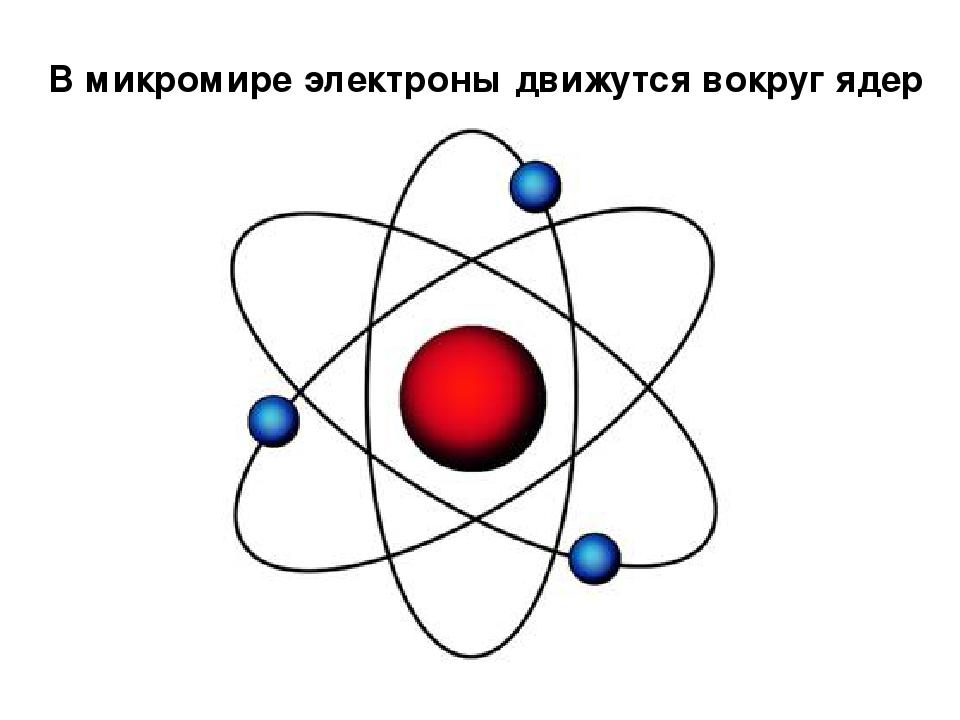 движение электрона в атоме картинки что вам