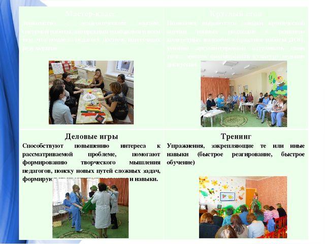 Мастер-класс Знакомство с педагогическим опытом, системой работы, авторскими...