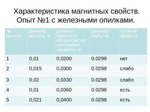 Характеристика магнитных свойств. Опыт №1 с железными опилками. № магнита Диа