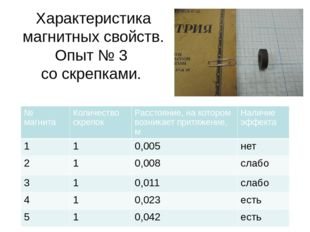 Характеристика магнитных свойств. Опыт № 3 со скрепками. № магнита Количество