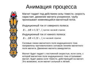 Анимация процесса Магнит падает под действием силы тяжести, скорость нараста