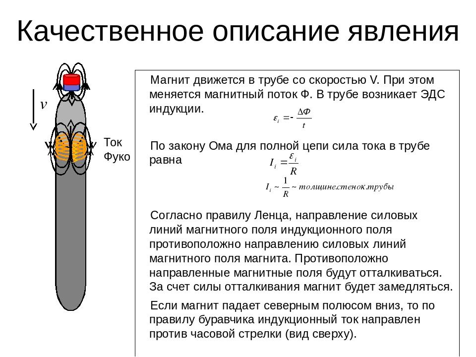 Качественное описание явления Магнит движется в трубе со скоростью V. При эт...