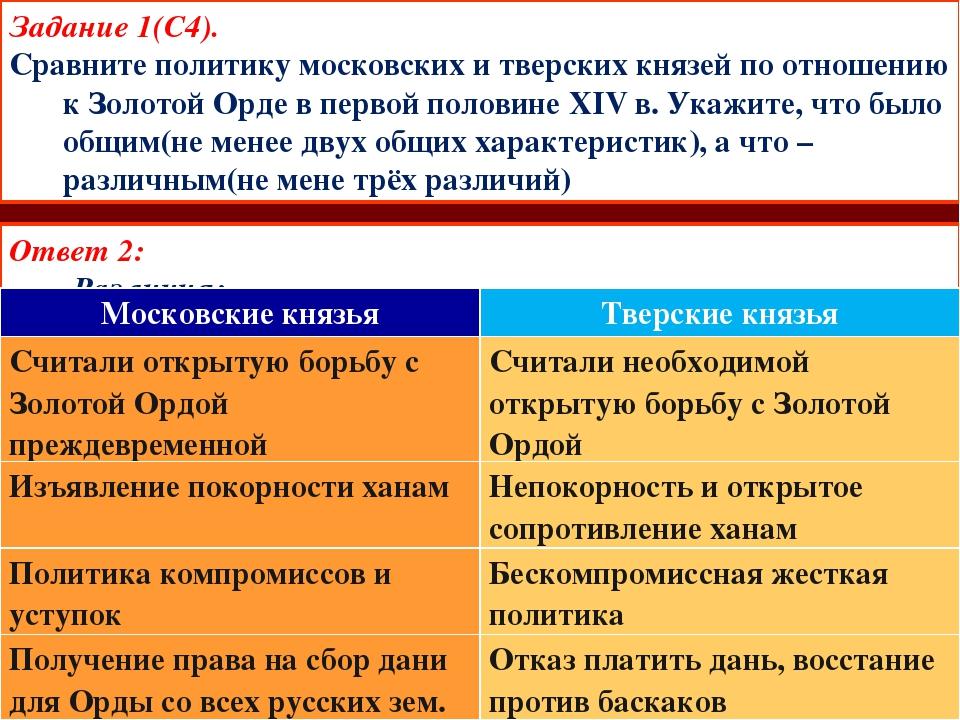 основные приннципы политики московских князей отличие множества производителей