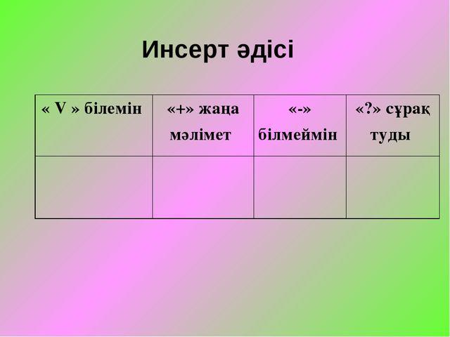 Инсерт әдісі « V » білемін «+» жаңа мәлімет «-» білмеймін «?» сұрақ туды