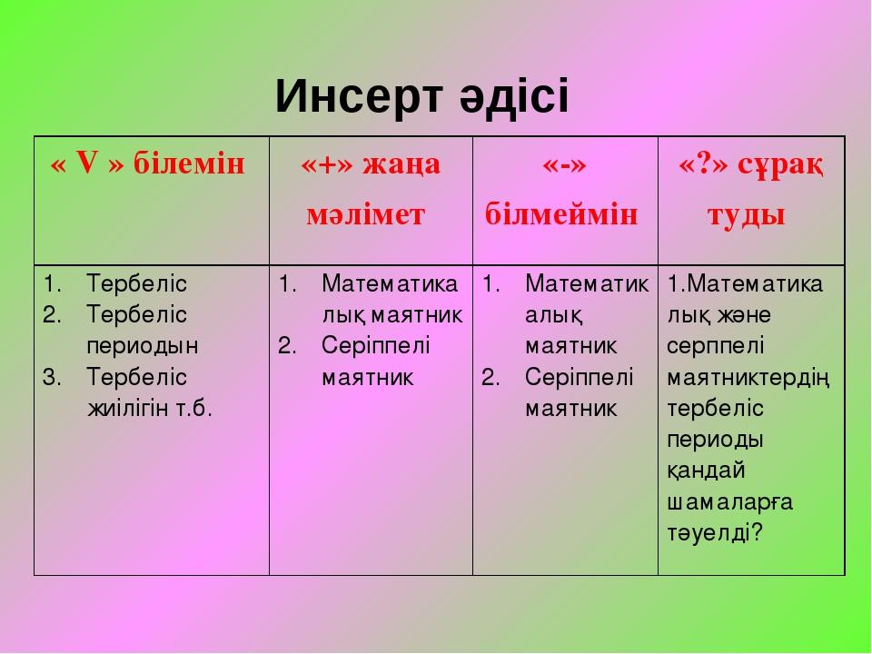 Инсерт әдісі « V » білемін «+» жаңа мәлімет «-» білмеймін «?» сұрақ туды Т...