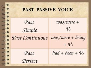 PAST PASSIVE VOICE Past Simple was/were + V3 Past Continuous was/were + being