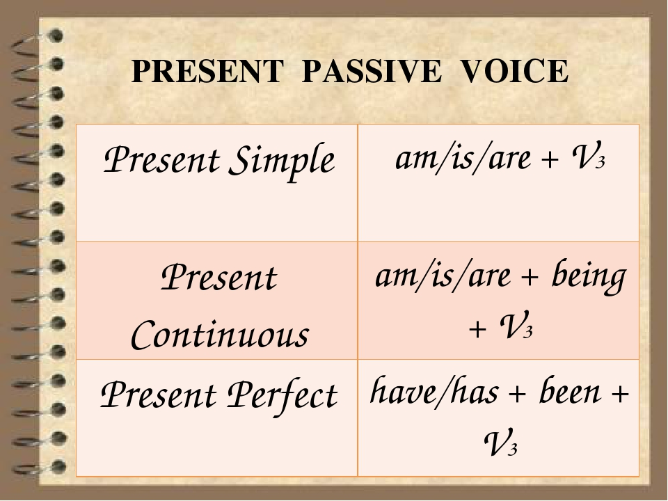 PRESENT PASSIVE VOICE Present Simple am/is/are + V3 Present Continuous am/is/...