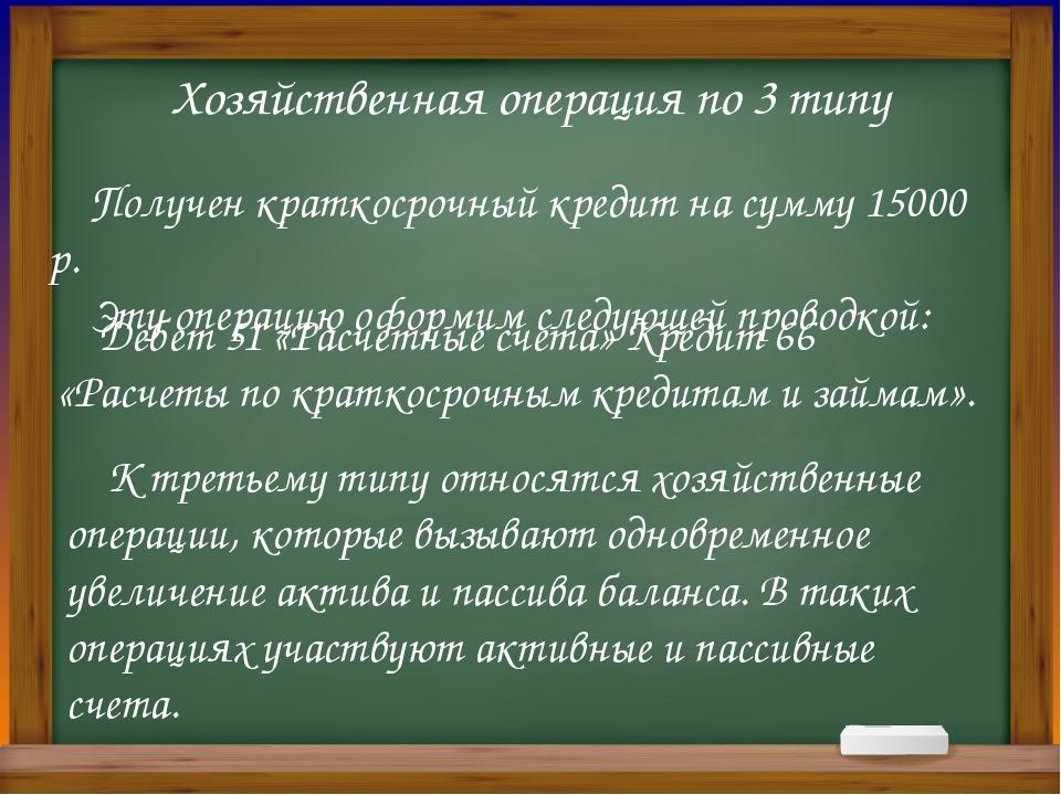 получен кредит баланс сбербанк россии официальный сайт телефон горячей