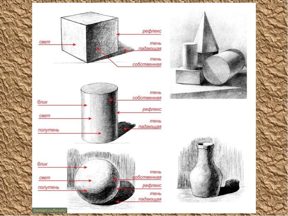 Как рисовать предметы с тенью