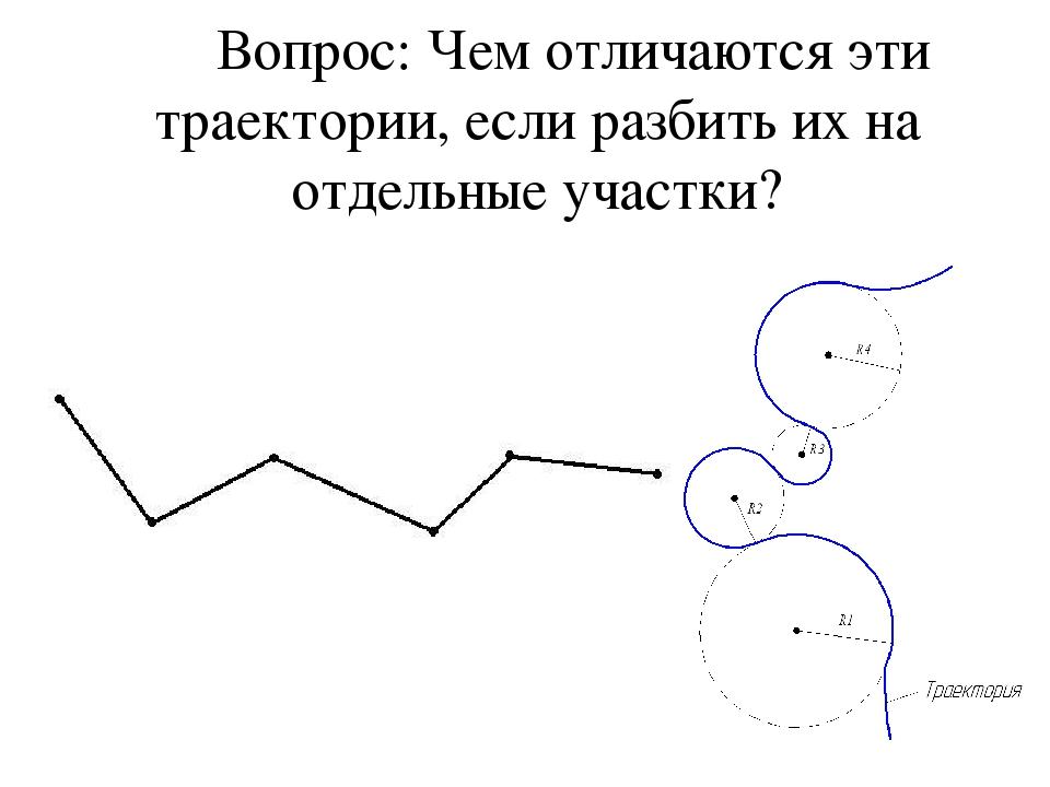 Вопрос: Чем отличаются эти траектории, если разбить их на отдельные участки?