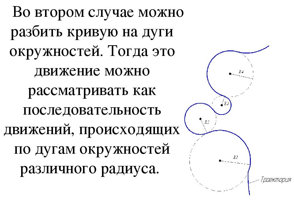 Во втором случае можно разбить кривую на дуги окружностей. Тогда это движени...