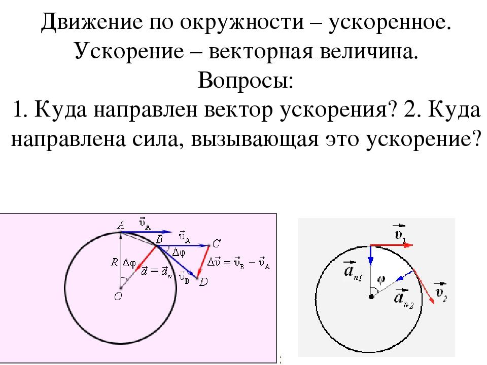 Движение по окружности – ускоренное. Ускорение – векторная величина. Вопросы:...