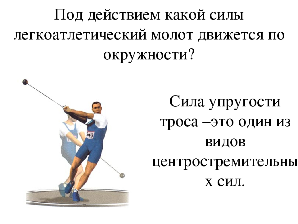 Под действием какой силы легкоатлетический молот движется по окружности? Сила...