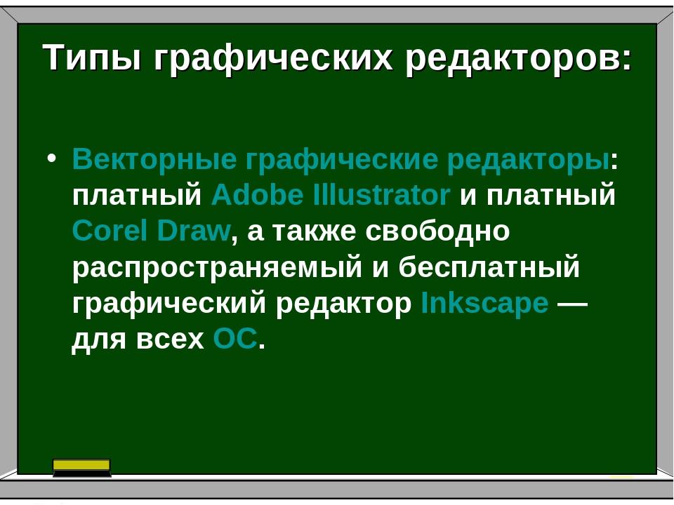 Знакомство С Векторным Редактором Лекция