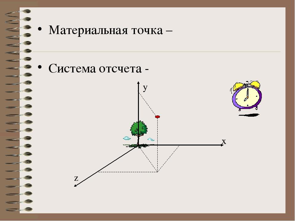 Материальная точка картинки
