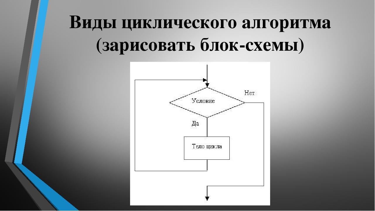 алгоритмические схемы с цикл