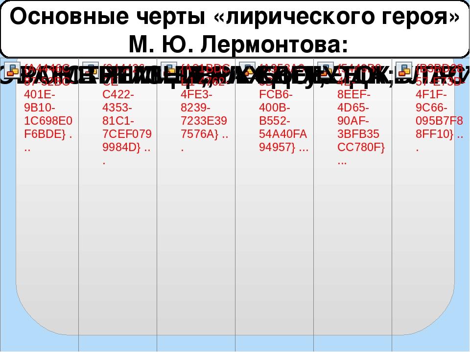 Основные черты «лирического героя» М. Ю. Лермонтова: