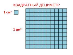 КВАДРАТНЫЙ ДЕЦИМЕТР 1 см² 1 дм²