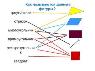 треугольник отрезок многоугольник прямоугольник четырехугольник квадрат Как н