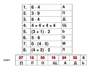 ключ ь П Л О Щ А Д Ь 2712301624328  1.6 · 4 А 2.3 ∙ 9П 3.8 ∙