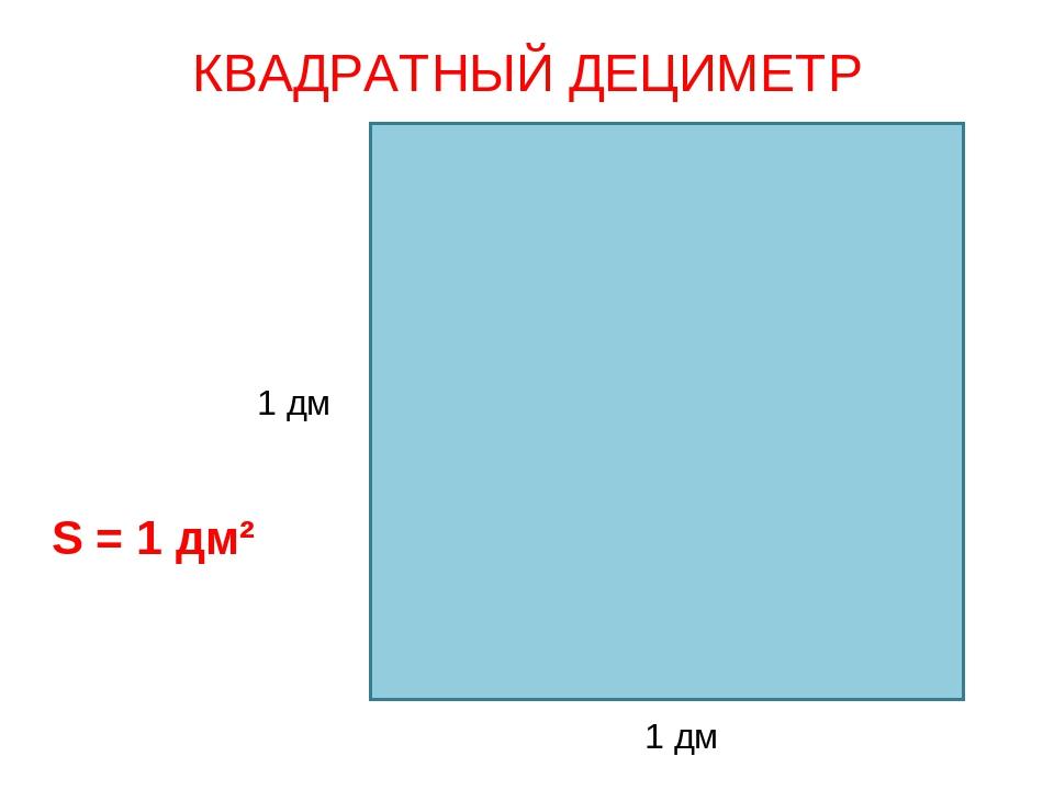 КВАДРАТНЫЙ ДЕЦИМЕТР S = 1 дм² 1 дм 1 дм