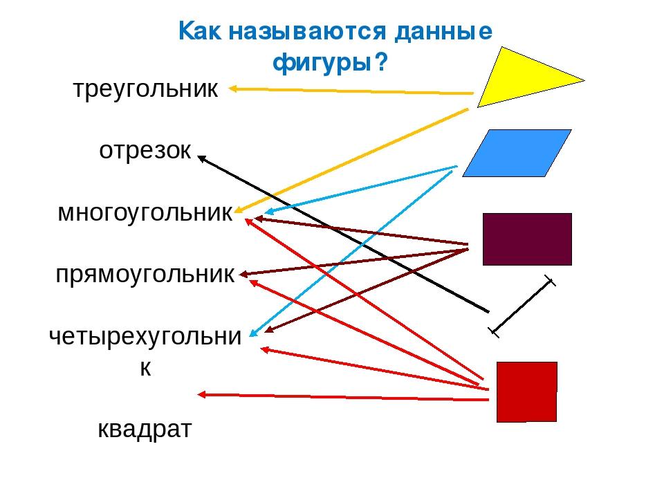 треугольник отрезок многоугольник прямоугольник четырехугольник квадрат Как н...