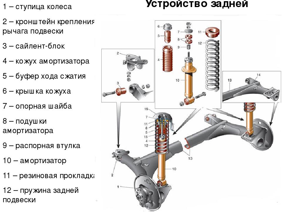 Устройство и эксплуатация печки ваз- 2 инструкция по ремонту