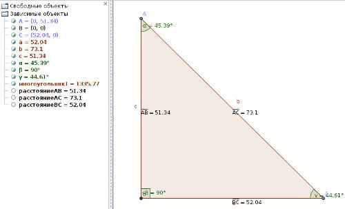 Исследование геометрических моделей практическая работа работа в щелково без опыта работы для девушек