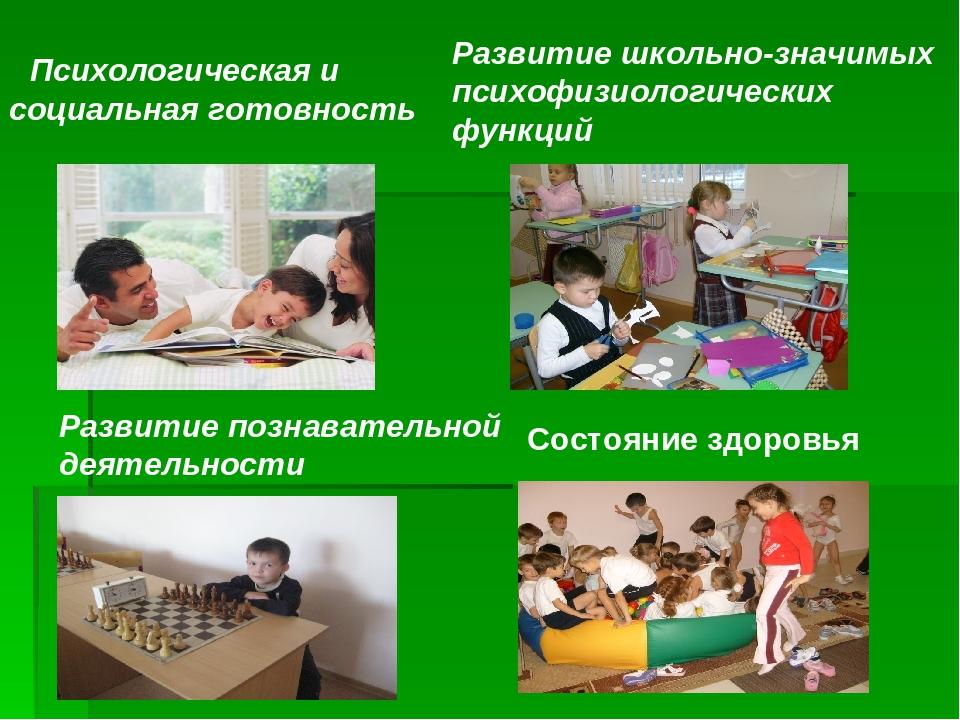 Состояние здоровья Развитие познавательной деятельности Психологическая и соц...