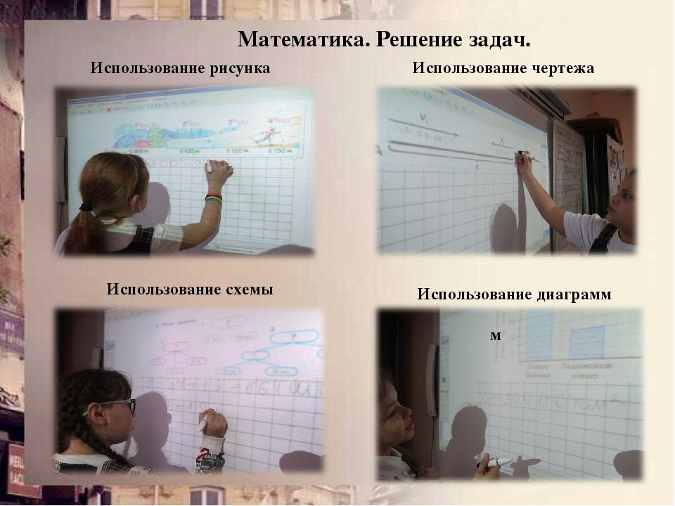 Презентации к урокам изо в начальной школе готовые