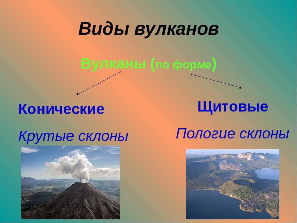 Виды вулканов Вулканы (по форме) Конические Крутые склоны Щитовые Пологие скл...