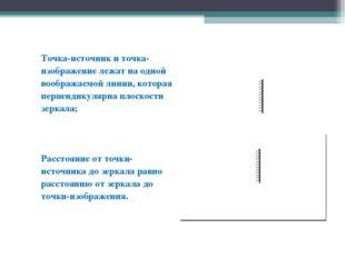 Точка-источник и точка-изображение лежат на одной воображаемой линии, которая