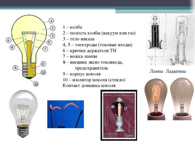 Лампа Ладыгина 1 – колба 2 – полость колбы (вакуум или газ) 3 – тело накала 4...