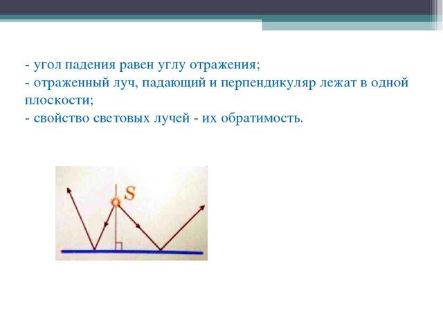 - угол падения равен углу отражения; - отраженный луч, падающий и перпендикул...