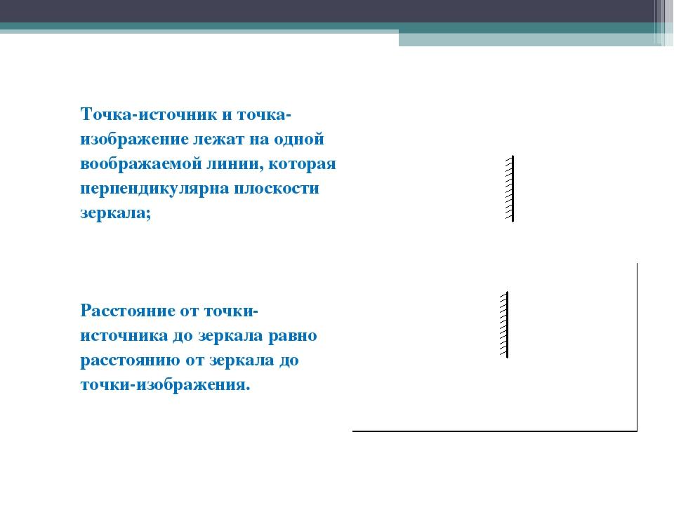 Точка-источник и точка-изображение лежат на одной воображаемой линии, которая...