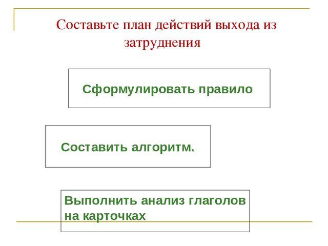 Презентация климат в россии