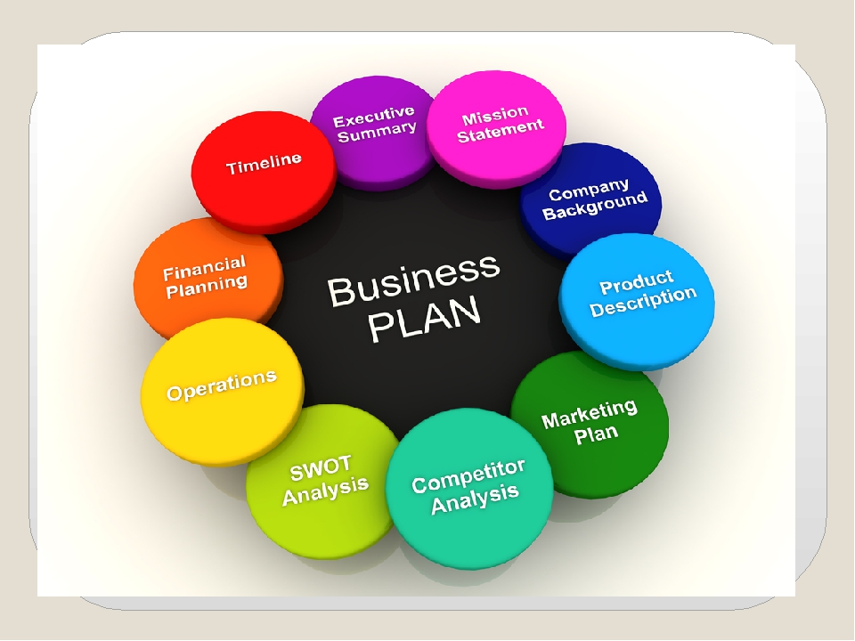 busness plan Create a business plan the easy way with the world's best-selling business plan software, business plan pro, featuring 500+ sample business plans, step-by-step instructions, integrated financials, and more.