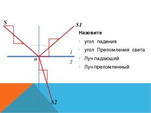 α β S S1 S2 1 2 o γ Назовите угол падения угол Преломления света Луч падающи