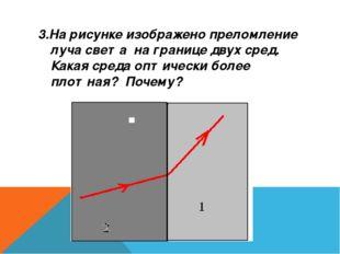 3.На рисунке изображено преломление луча света на границе двух сред. Какая ср