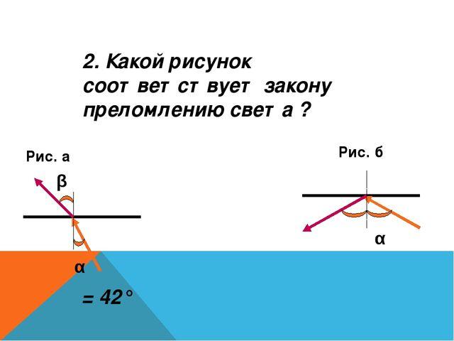 2. Какой рисунок соответствует закону преломлению света ? α β β = 42° α Рис....