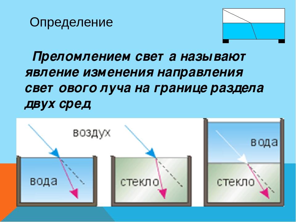 Определение Преломлением света называют явление изменения направления светово...