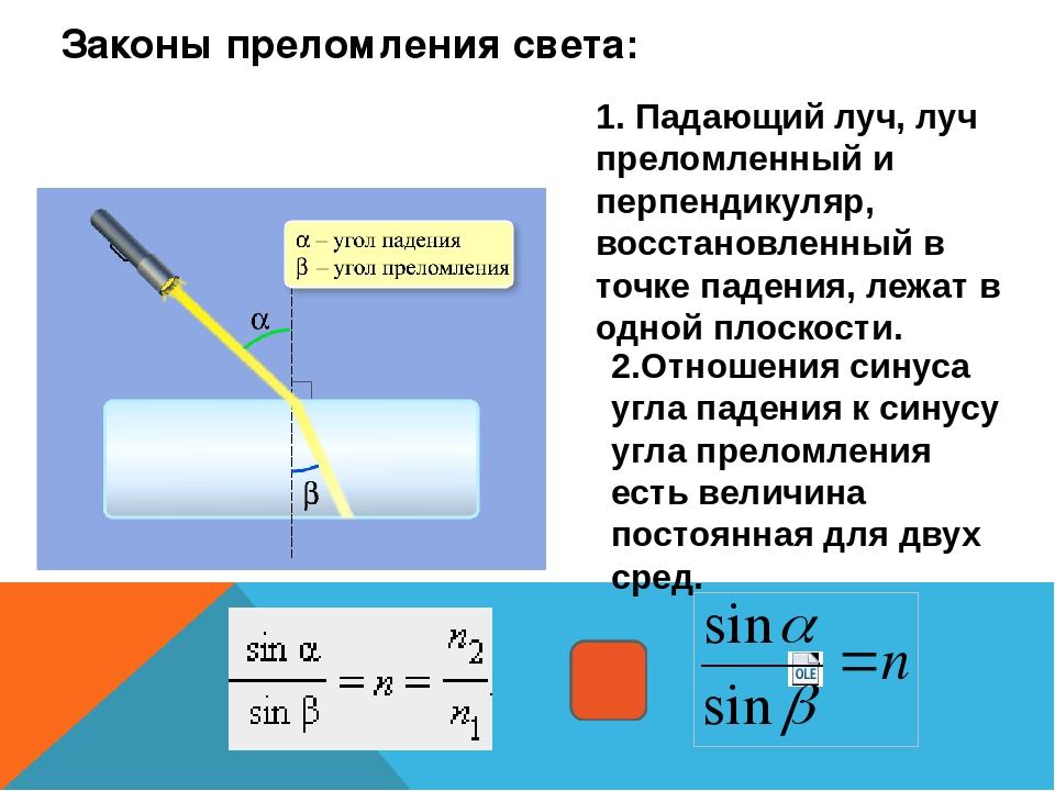 Законы преломления света: 1. Падающий луч, луч преломленный и перпендикуляр,...